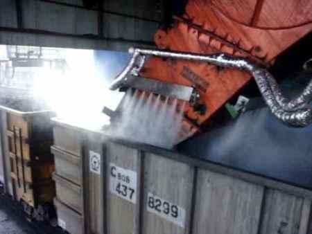 输煤系统除尘