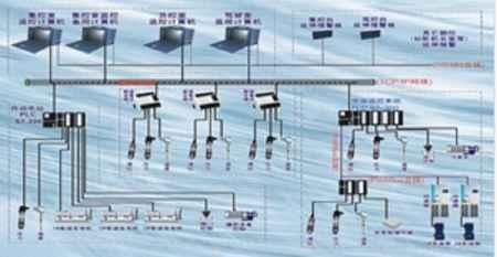 沥青船机舱自动控制系统