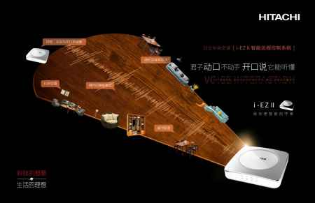 i-EZII智能远程控制系统