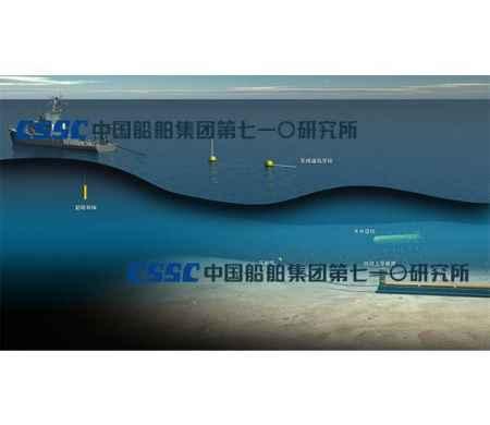 北京多维磁场测试系统
